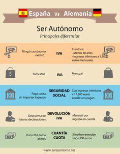 Ser autónomo en España vs. Alemania #infografia #infographic #entrepreneurship vía: www.serautonomo.net