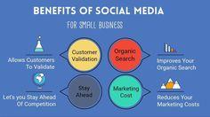 Ultimate Ways To Future Proof Your Social Media Marketing Strategy. #SocialMediaMarketing #DigitalMarketing #StartUp
