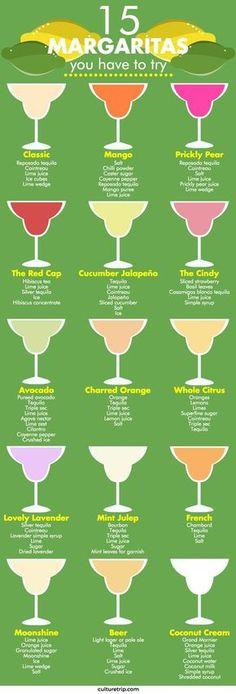 15 Margarita Recipes You Have To Try // @thirteen02 thirteen02.com