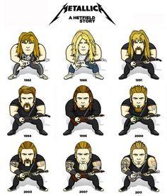 James Hetfield through the years Arte Heavy Metal, Heavy Metal Music, Heavy Metal Bands, James Hetfield, Thrash Metal, Metallica Art, Metallica Funny, Metallica Tattoo, Metal Meme