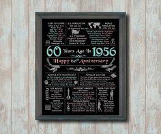 Cartel de 1956 pizarra de aniversario regalo de 60 60 por Arikosha