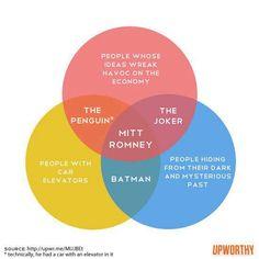 Mitt Romney: two villains and a sort-of superhero.