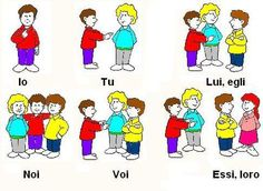 Pronomi personali soggetto: I, you, he, she, it, we, you, they - Pronomi personali complemento me, you, him, her, it, us, you, them