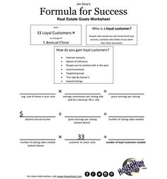 Jim Droz's Formula for Success Worksheet: http://www.blog.househuntnetwork.com/the-formula-for-success-infographic/