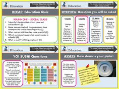AQA A-level Sociology - Year 2 Education Revision Lesson