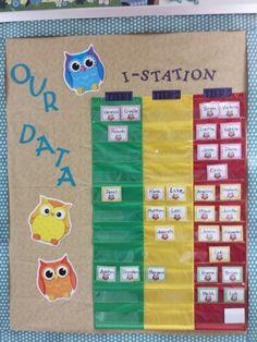 data walls with velcro Classroom Data Wall, Owl Classroom, Classroom Organization, Classroom Decor, Kindergarten Assessment, Kindergarten Activities, Kindergarten Data Wall, Data Binders, Data Notebooks