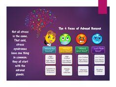 Psycho Neuro Immunology (PNI) and #Adrenal #Burnouthttp://www.integrativepsychiatry.net/blog/psychoneuroimmunology-pni/