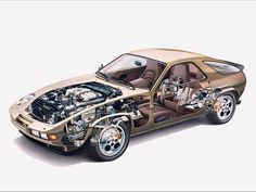 Porsche 928 the reason why some silly porschists don't consider it a real #Porsche...and exactly the reason why I AM IN LOVE with the #928