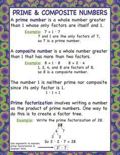 math worksheet : prime and composite numbers u0027squaresu0027 game  composite numbers  : Prime And Composite Numbers Worksheet