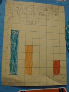 PATTIES CLASSROOM: Surveys and Graphs in 1st Grade  weekly graph