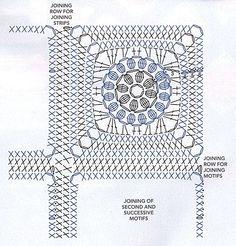 diagram of the puff stitch flower granny!! <3<3<3<3