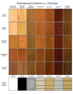 Cornice Stain Color Selection Chart