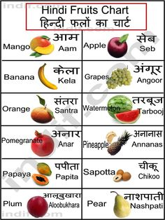 Hindi Fruits Chart, हिन्दी फलों का चार्ट, Basic Fruits from India English Learning Spoken, Learn English Grammar, English Vocabulary Words, Learn English Words, Fruits Name In English, Hindi Alphabet, Alphabet Charts, Hindi Language Learning, Fruit Names