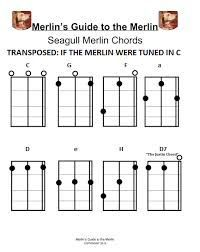 Image result for woodrow instrument chords