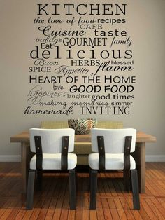 The Beautiful Accent for Kitchen Wall Decor : Letters For Kitchen Wall Decor.    I have to admit, I use these and love it.  You can find and other kitchen designs online., just Google it.  I have French chefs in aprons and everything French on both sides of a tall cabinet in my small, galley, French country kitchen,  Love this wall!