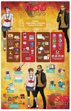 Infografía:: Personas 18 a 25 ABC+