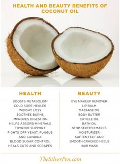 Health & beauty benefits of coconut oil.
