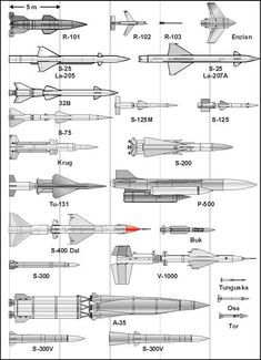 top missiles in the world - Google Search