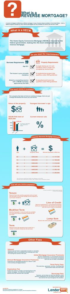 Reverse Mortgages are great for people 62 or Over with Equity in their Home