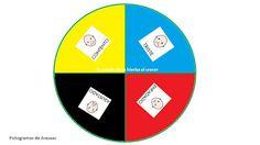 Ruleta, oca, bingo y dominó de emociones :El sonido de la hierba al crecer