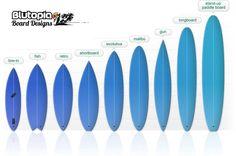 Tipos de Tablas disponibles en Blutopia Surfboards