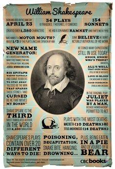 Shakespeare Infographic!