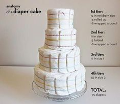 49 Ideas For Baby Shower Gifts Diy Diaper Cake Tutorial Regalo Baby Shower, Deco Baby Shower, Diaper Shower, Baby Shower Invitaciones, Shower Bebe, Baby Shower Diapers, Baby Shower Cakes, Baby Shower Parties, Baby Boy Shower