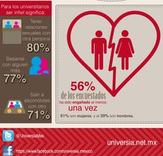 Gadgets: El amor hoy: igual que ayer