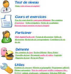 Apprendre l'anglais: Help with grammar and English learning explained in French. English Grammar, Teaching English, English Lessons, Learn English, Lesson Plans, Conversation, Expressions, French, Maths