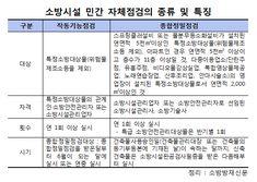 [긴급진단] 웃돈 줘도 못 구하는 소방시설관리사… 왜?:FPN Daily Macau, Periodic Table, Police, British, Periodic Table Chart, Periotic Table, Law Enforcement