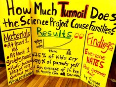 That Fake Science Fair Poster That Went Viral? I Made It. Heres Why.
