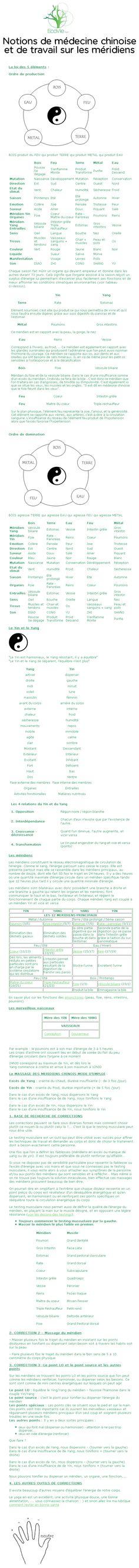 La santé au naturel - MEDECINE CHINOISE.png