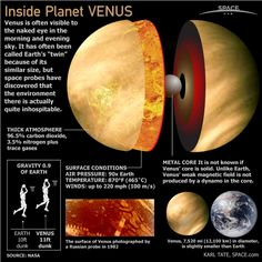 Venus, second planet from the sun, is one of the brightest natural objects in the sky and has been considered Earth's sister planet.