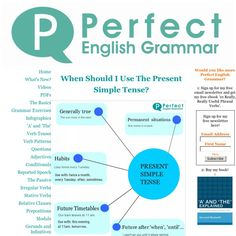Okay, now you know how to make the present simple. In fact, we use this tense in several different situations: (More about the difference English Grammar Basic, English Vinglish, Teaching English Grammar, English Language Learning, Learn English Words, English Vocabulary, Grammar Exercises, Other Ways To Say, Presents