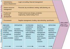 Supplier Scorecard Possibilities - MetricStream - Solution Briefs ...