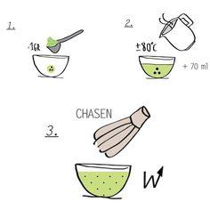 Cómo preparar un té matcha perfecto? En tu taza o pote colocar 1grm aprox de #MatchaChile  Poner agua caliente (80 grados aprox / no más de 70ml de agua)  Revolver con cuchara de palo o idealmente con el Batidor de Bambú de forma de círculos y en forma de W  COMPRAS con envío a todo Chile en http://ift.tt/2jo8tPb  --------- #matcha #matchalovers #preparación #ideal #téverde #antioxidantes #chile #matchatea #tematcha