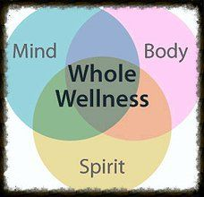 blog and articles on Personal Well Being.