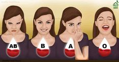 7 Facts about Blood groups one should know | Banter.fun
