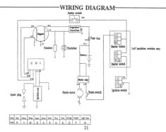 Terrific 54 Best Wiring Diagram Images Electric Cars Electric Circuit Wiring Digital Resources Antuskbiperorg