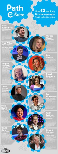 How 12 Business Leaders Got to the C-Suite [Infographic]
