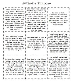 Author's Purpose Sort Take I love this idea but would need to rewrite the paragraphs for second grade. Reading Lessons, Reading Resources, Reading Strategies, Reading Activities, Reading Skills, Teaching Reading, Reading Comprehension, Comprehension Strategies, Reading School