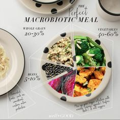 Macrobiotic meal proportions from Well & Good