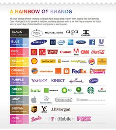 Psychology : Seduced by the New: Pantone Infographic ***Black~Purple~Gray*** Logo Design Tipps, Graphic Design Tips, Logo Design Inspiration, Branding Design, Design Agency, Branding Ideas, Colors And Emotions, Different Emotions, Pantone