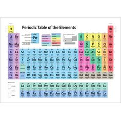 Printable periodic tables pdf periodic table chemistry and i bet you didnt know i can name every element of the periodic table urtaz Gallery