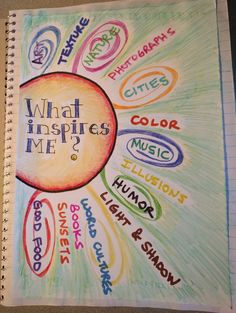 "What if we start the year thinking about what inspires us to make art, and created a journal page focused on that idea. If kids are making art based upon their personal inspiration, perhaps they will be more engaged! So here's my journal page. I also created a template, with just the words, ""What inspires me?"", upon which the kids can write or draw."