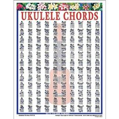 Ukulele Chords Mini