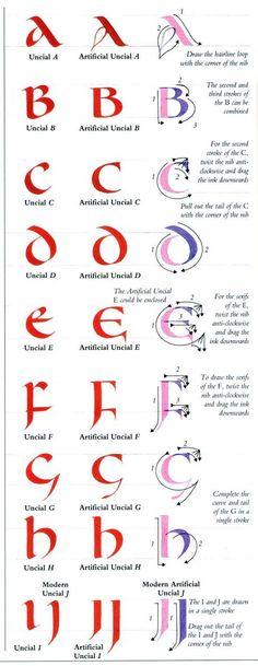 caligrafia, arte y diseño: El alfabeto uncial                              …