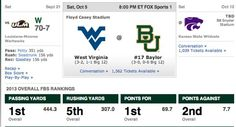 #Baylor football -- top 5 in the nation in, well, everything! #SicEm