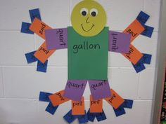 Mr. Gallon Man - Make with students, and discuss quantities, experiment, pour quarts into gallon container and find out how many you use and then attach that many to body.