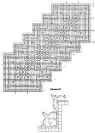 graficos de trilhos de mesa de croche - Pesquisa Google